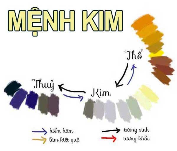 cách chọn màu sắc hợp mệnh kim